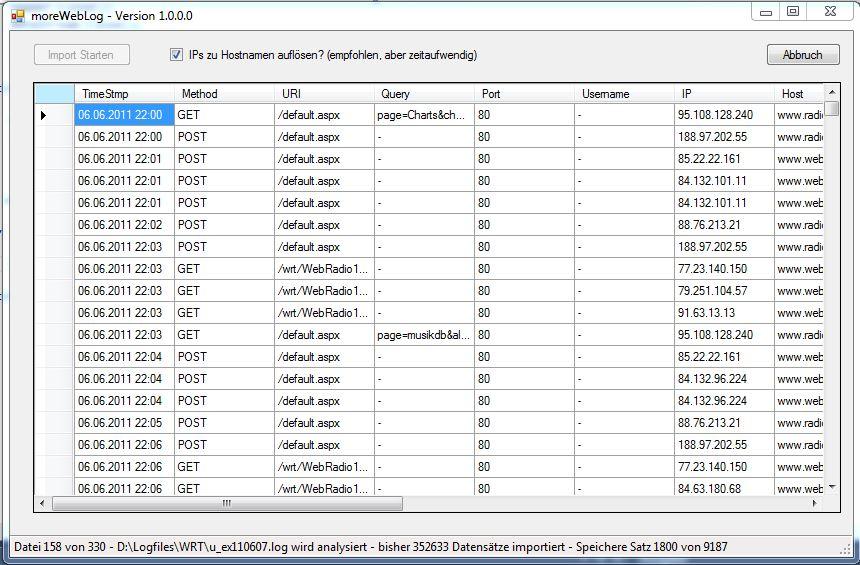 Laden Sie ihre IIS-Logfiles in ein mySQL-Datenbank und analysieren Sie die Daten dann z.B. mit MS-ACCESS